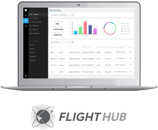 Программное обеспечение DJI FlightHub Government 1 год 2 дрона-0